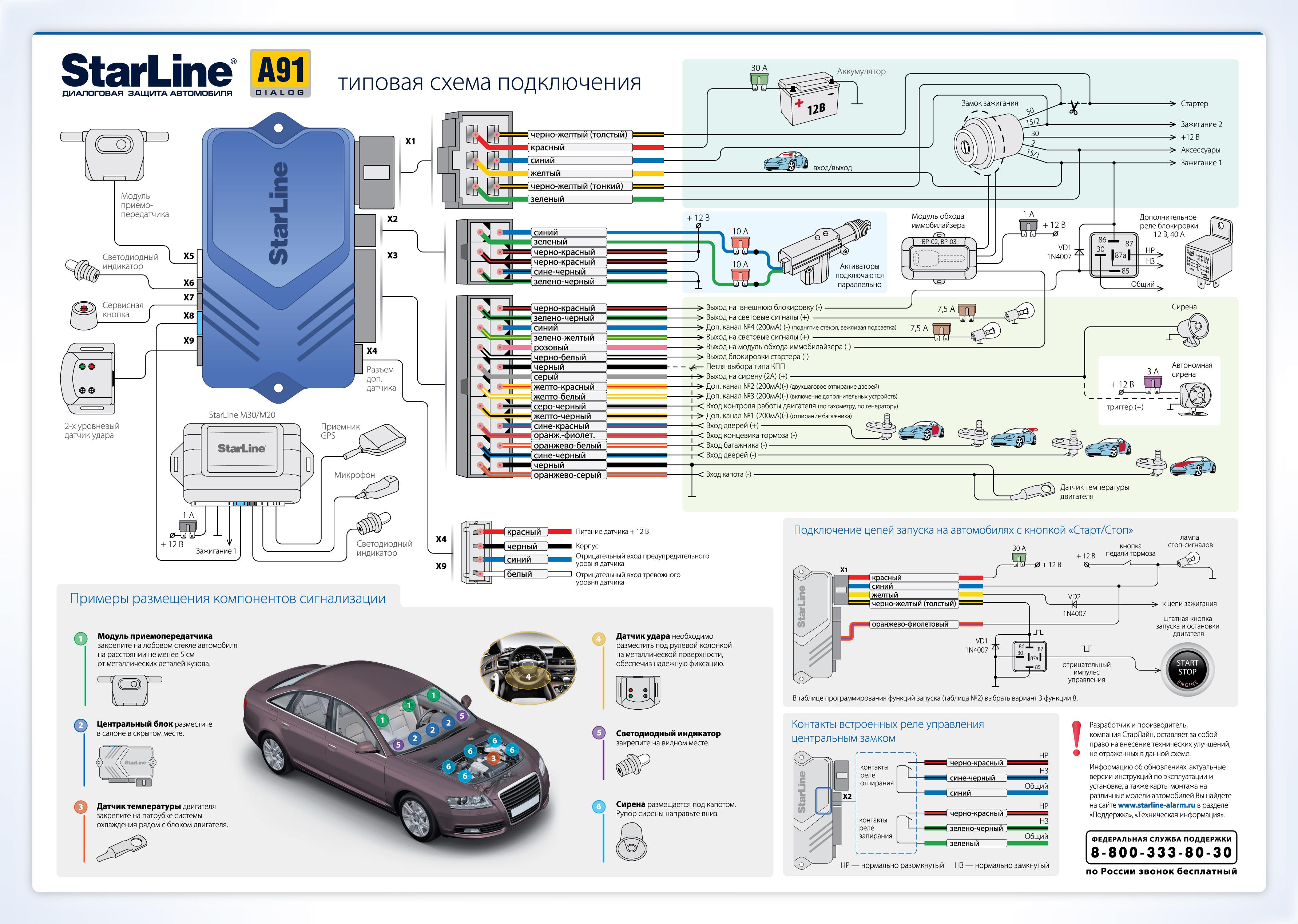 Как Продать Машину Через Интернет Пошаговая Инструкция