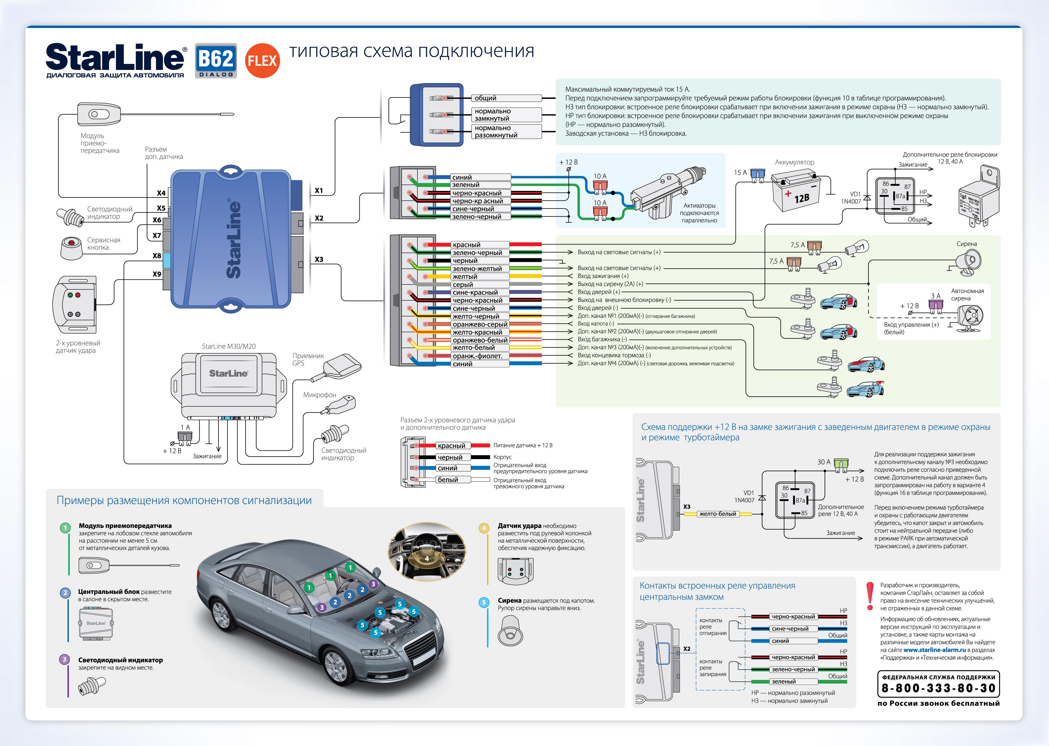 Инструкции по установки автосигнализации