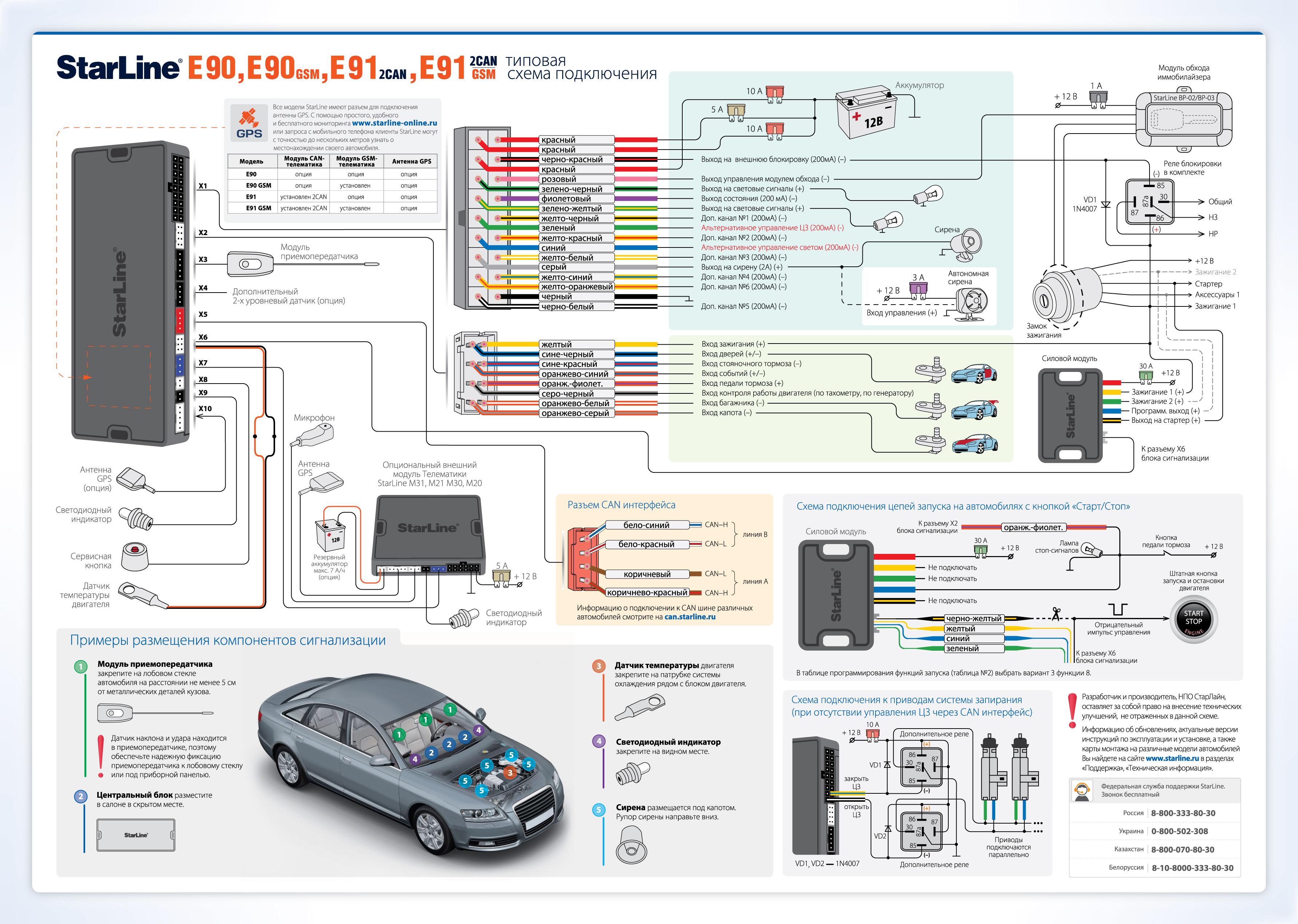 Инструкции по установке автосигнализаций с автозапуском